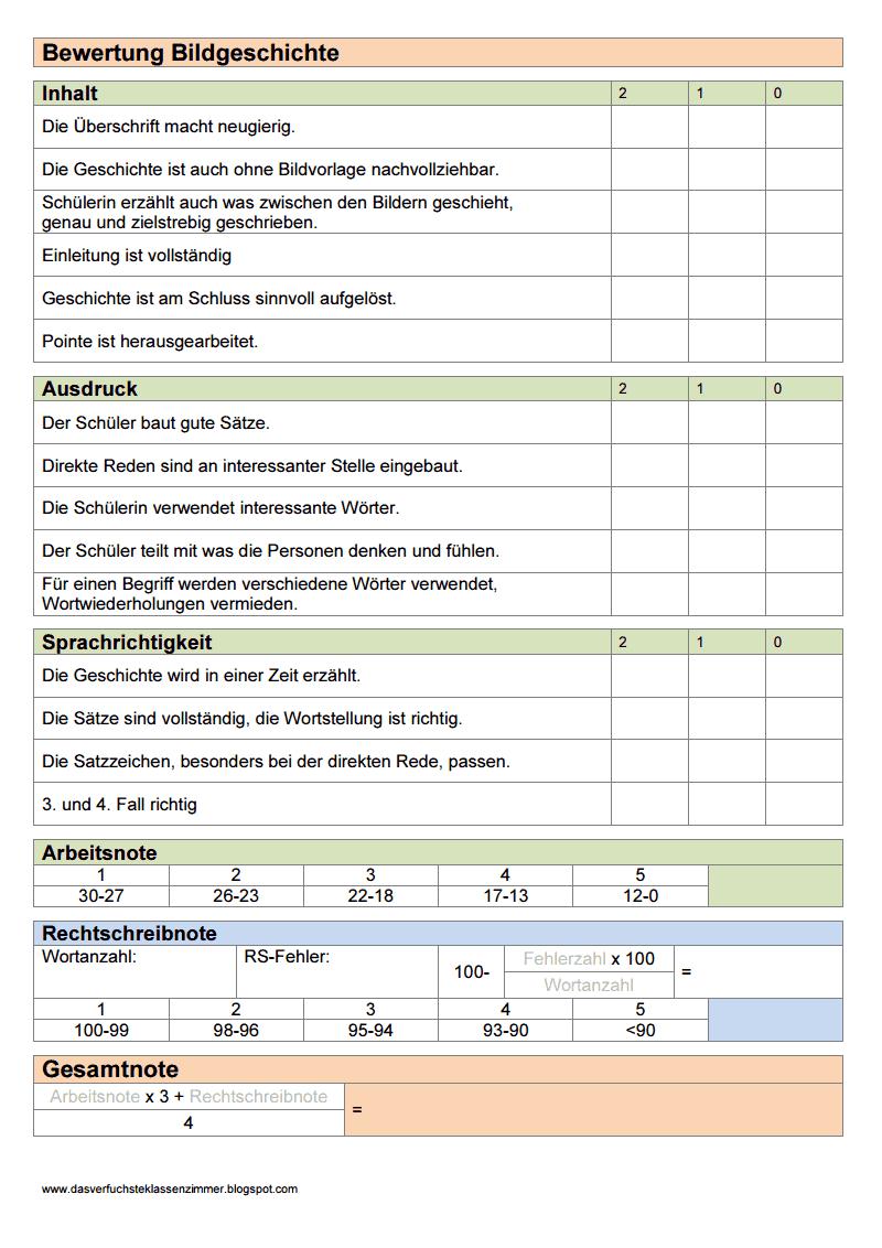 Fantastisch Supervisor Bewertungsformular Vorlage Bilder - Entry ...