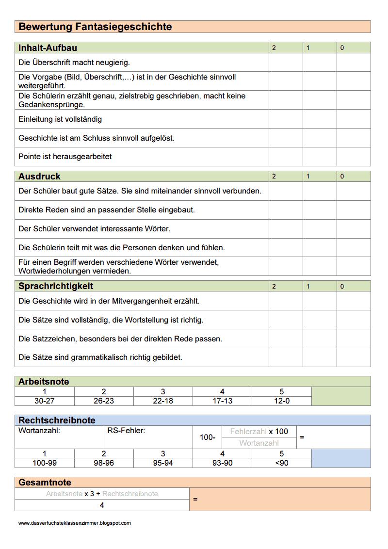 Nett Vorlage Für Bewertungsformular Ideen - Beispiel Wiederaufnahme ...