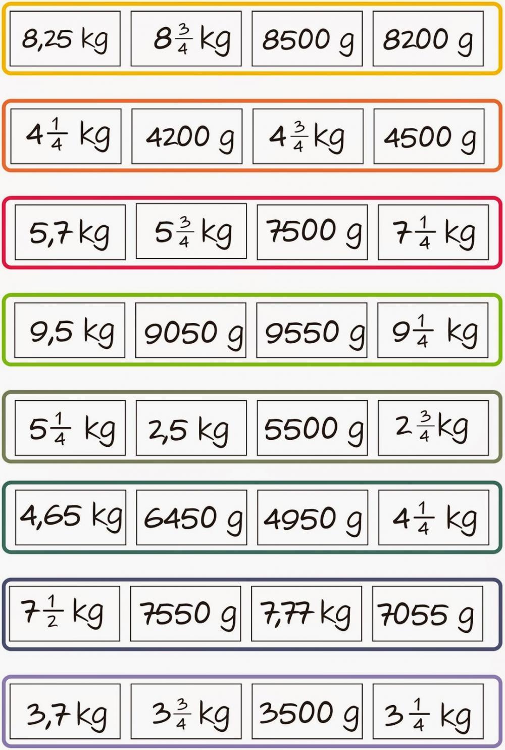 Beste Kostenlos Math Einer Tabelle 3Klasse Galerie - Super Lehrer ...