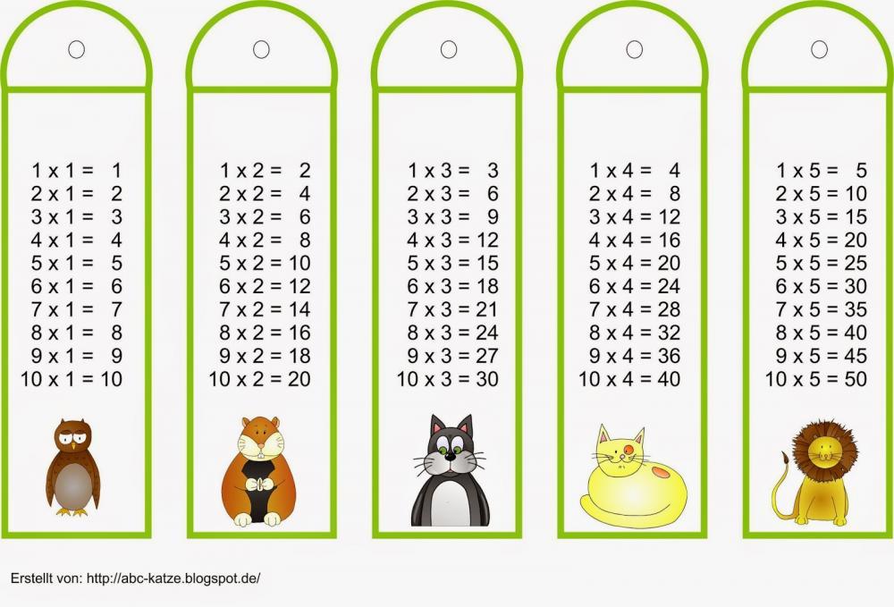 Malreihen geord  Mathematik in der Volksschule